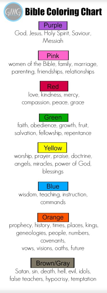 Bible-Coloring-Chart-Bookmark-21-374x1024